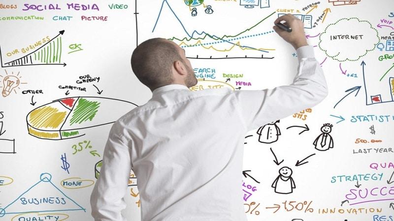 должностные обязанности маркетолога