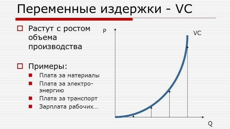 постоянные и переменные расходы