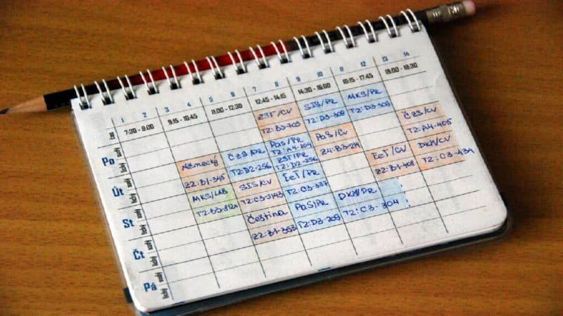 как составить штатное расписание правильно