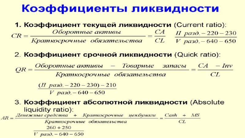 коэффициент текущей ликвидности формула по балансу