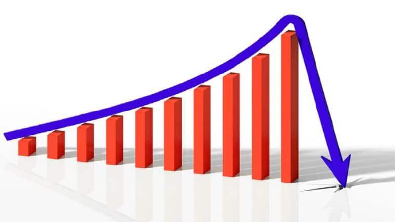 показатели рентабельности предприятия