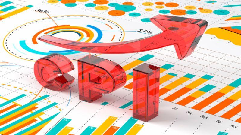 формула индекса потребительских цен