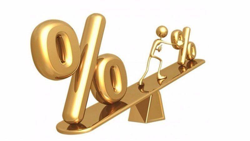 рентабельность собственного капитала определяется с использованием