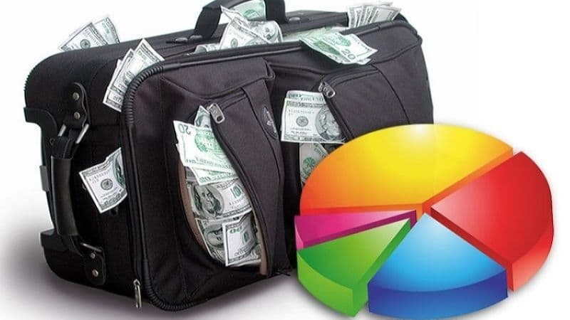 диверсификация инвестиционного портфеля это