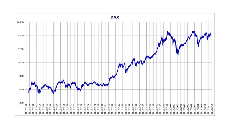 дивидендная стратегия инвестирования в акции